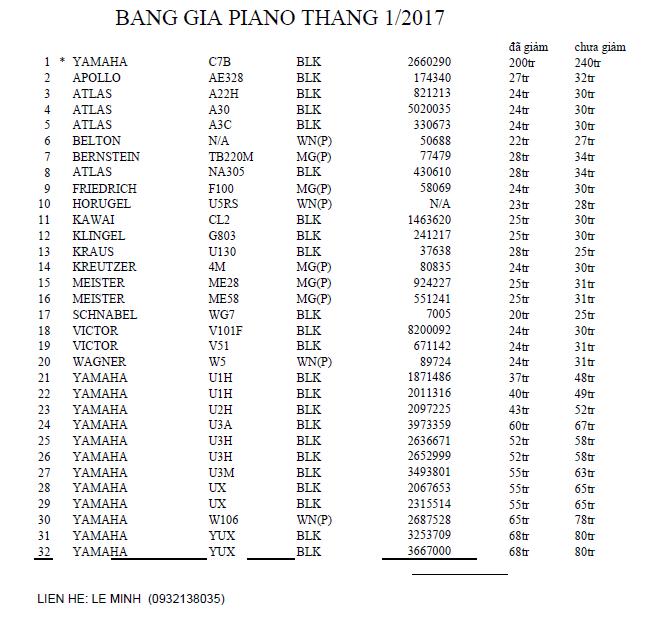Bảng giá Piano tháng 01/2017